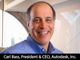 Giving You the Power to Make Anything: Autodesk, Inc.