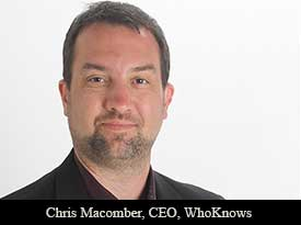Harness the Power of Your Enterprise: WhoKnows