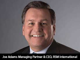 A World Leading Provider of Audit, Tax and Consulting Services to Entrepreneurial Growth-Focused Organizations Globally: RSM International