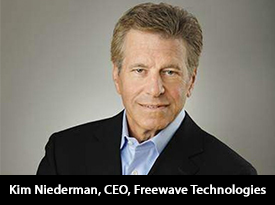 A Leader in Wireless M2M and Industrial IoT: FreeWave Technologies
