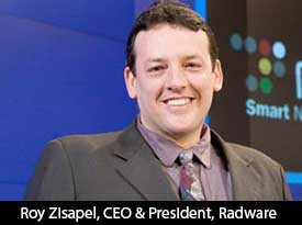 A Global Leader in Integrated Application Delivery Solutions: Radware