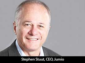 Siliconreview The Future of Digital ID Verification is here: Jumio