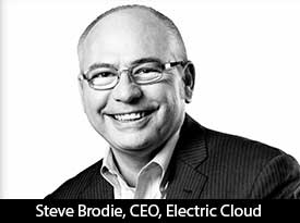 Siliconreview Enabling Enterprises to Deliver Better Software Faster: Electric Cloud