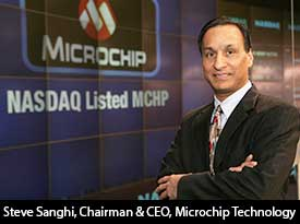 Microchip Technology: The Embedded Control Solutions Company