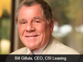 thesiliconreview CSI Leasing: One of the leading equipment leasing