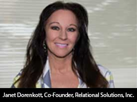 Eliminate Stock Outs and Delivery Issues:   Relational Solutions, Inc.
