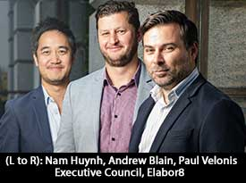 Siliconreview Solving Complex Problems of Businesses: Elabor8