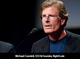 RightScale Enables Leading Enterprises to Accelerate Delivery of Cloud-Based Applications That Engage Customers and Drive Top-Line Revenue