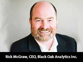 Thesiliconreview Helping you compete in today's Data-Driven Marketplace: Black Oak Analytics Inc.