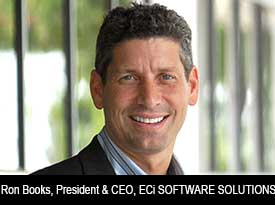 ECi SOFTWARE SOLUTIONS: SUPPORTING ENTREPRENEURIAL SPIRIT AND PROFITABLE GROWTH