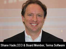 Terma Software: A leading provider of advanced workload analytics & reporting solutions
