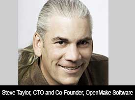 thesiliconreview OpenMake Software: A Continuous Build and Delivery