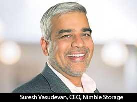 Eliminate the App-Data Gap with Nimble Storage