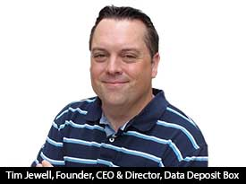 Protect your data, Protect your business: Data Deposit Box
