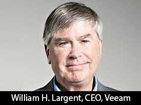 """Thesiliconreview """"We recognize the new challenges companies across the globe face in enabling the Always-On Enterprise™, a business that must operate 24.7.365"""": Veeam"""