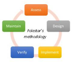 polestar-graphic