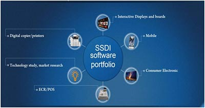 thesiliconreview-graphic-sharp-software-development-india