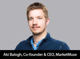 Creating High Quality and High Ranking Content through the Use of A.I: Aki Balogh, CEO, and Co-Founder of MarketMuse