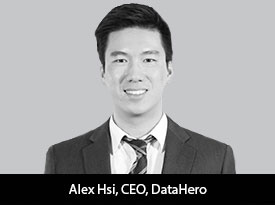 Developing the Best Business Intelligence Software That Delivers Insights Faster: DataHero