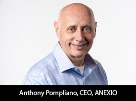 Innovating the IaaS market place with its desktop to data center solutions: ANEXIO