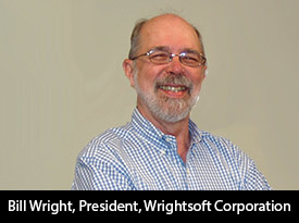Wrightsoft Corporation: Leading the market with its HVAC design and sales tool for both residential and commercial applications