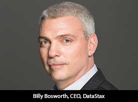 The Always-On, Distributed Cloud Database Built on Apache Cassandra<sup>™</sup> and Designed for Hybrid Cloud: DataStax