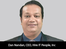 """We can provide experienced IT Professionals for your IT Projects covering most Technologies and roles"": Hire IT People, Inc"