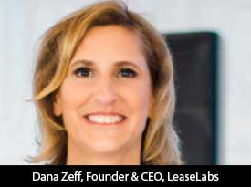 LeaseLabs is a multifamily marketing innovation powerhouse.
