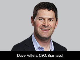 A well-renowned SAP Revenue Recognition Services Partner: Bramasol