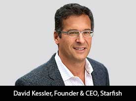 Starfish: The Brand Experience is the Brand