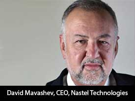 Tracking And Troubleshooting End-To-End Business Transactions In Real-Time: Nastel Technologies