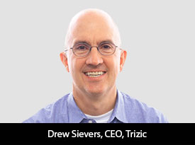 Enterprise-class digital wealth management: Trizic