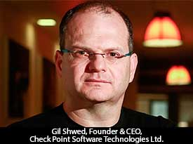 A complete security architecture defending enterprises from cyber attacks:  Check Point Software Technologies Ltd.