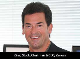 thesiliconreview The Leader in Software-Defined IT Operations: Zeno