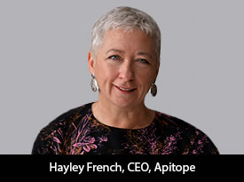 Apitope – World-leading clinical-stage biotech firm, developing antigen-specific immunotherapeutics for autoimmune diseases