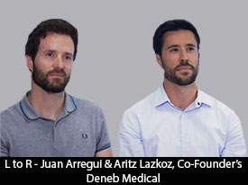 thesiliconreview-juan-arregui-and-aritz-lazkoz-co-founders-deneb-medical-18
