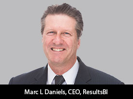 thesiliconreview-marc-l-daniels-ceo-resultsbi-20.jpg