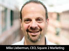 Create a repeatable, scalable and predictable click-to-close experience: Square 2 Marketing