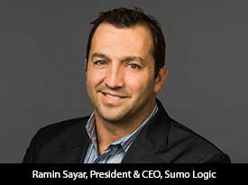 The Only Cloud-Native, Real-time and Unified Logs and Metrics Analytics Platform: Sumo Logic
