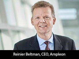 The Leading Global Partner in RF Power: Ampleon