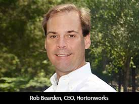 The Industry Leader in Connected Data Platforms: Hortonworks