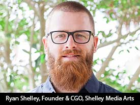 Shelley Media Arts clearly identifies your needs and goals and builds a customized marketing strategy designed to address the unique challenges of your business