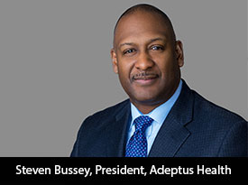 Enabling leading healthcare systems to improve access to care in today's value-based reimbursement and population-based environment: Adeptus Health