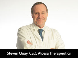 An innovator in the field of drug development with laser-sharp focus and extraordinary research team: Atossa Therapeutics
