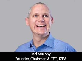 IZEA: Designing and executing the right multi-platform influencer marketing campaign for organizations