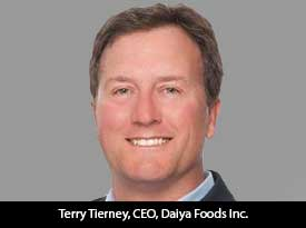 Helping you find your happy plate: Daiya Foods Inc.