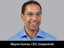 Digital Selling Solution Designed for Today's Industry: Grapevine6