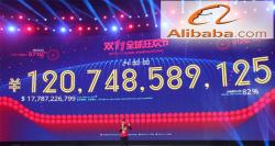 siliconreview-alibabas-singles-day-a-huge-shopping-fest