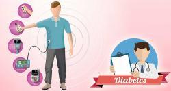 siliconreview-diabetes-tech-progress-among-companies